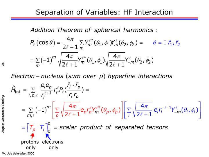 Separation of Variables: HF Interaction