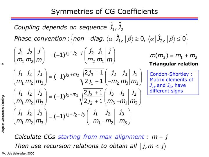 Symmetries of CG Coefficients