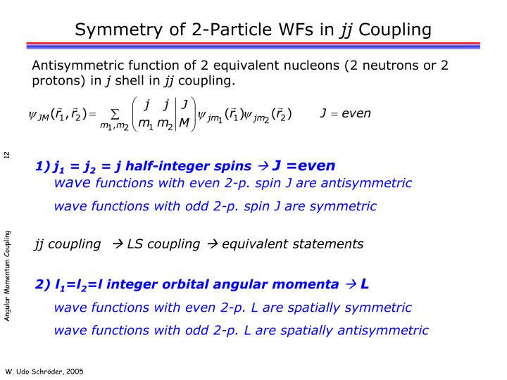 Symmetry of 2-Particle WFs in