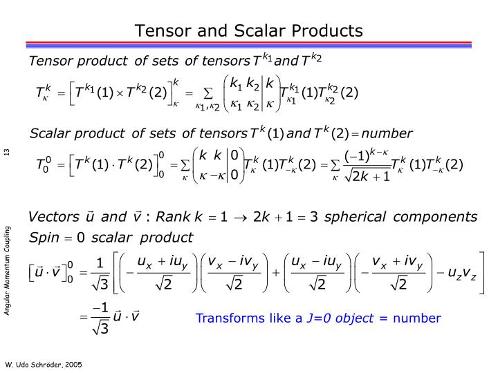 Tensor and Scalar Products