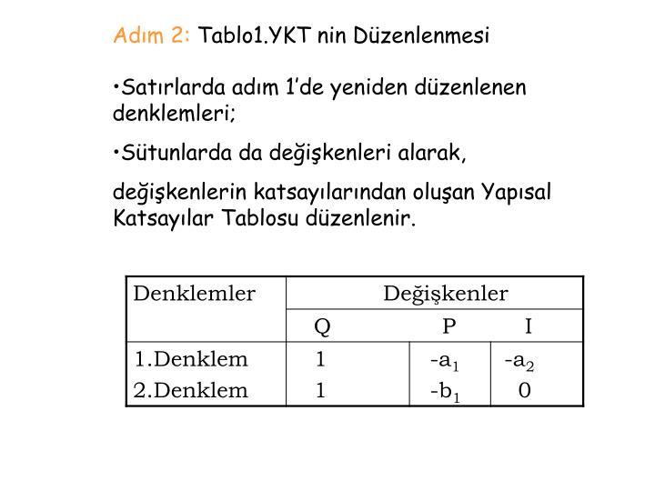 Adm 2: