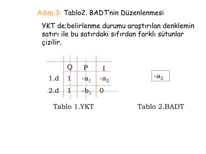 Adm 3: