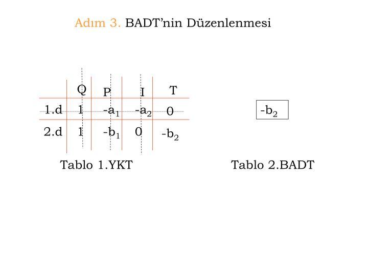 Adm 3.