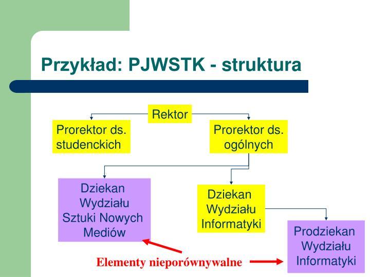 Przykład: PJWSTK - struktura