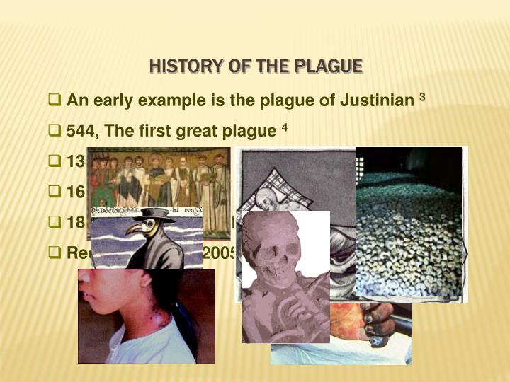 History of the Plague