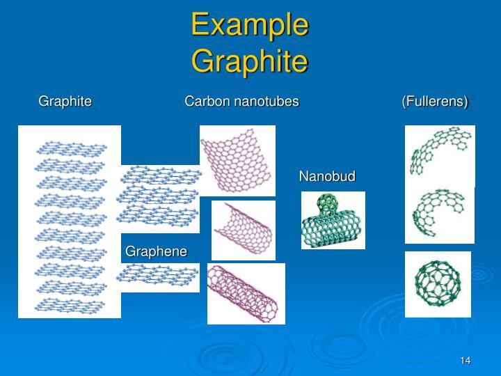 Example Graphite