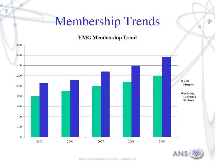 Membership Trends