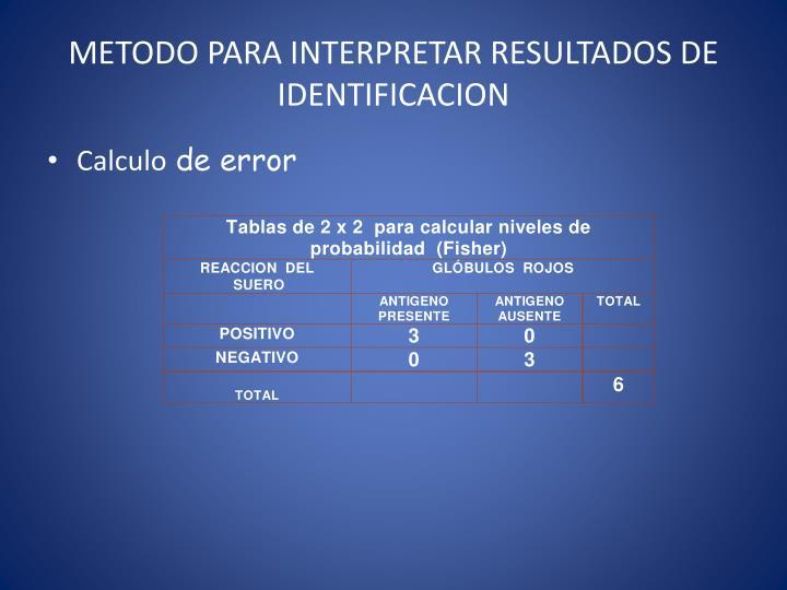 METODO PARA INTERPRETAR RESULTADOS DE IDENTIFICACION