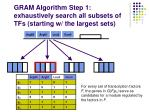 gram algorithm step 1 exhaustively search all subsets of tfs starting w the largest sets