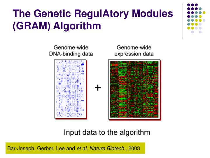 The Genetic RegulAtory Modules (GRAM) Algorithm