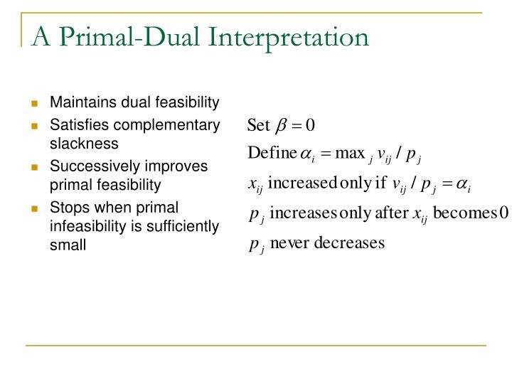 A Primal-Dual Interpretation