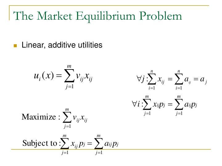 The Market Equilibrium Problem
