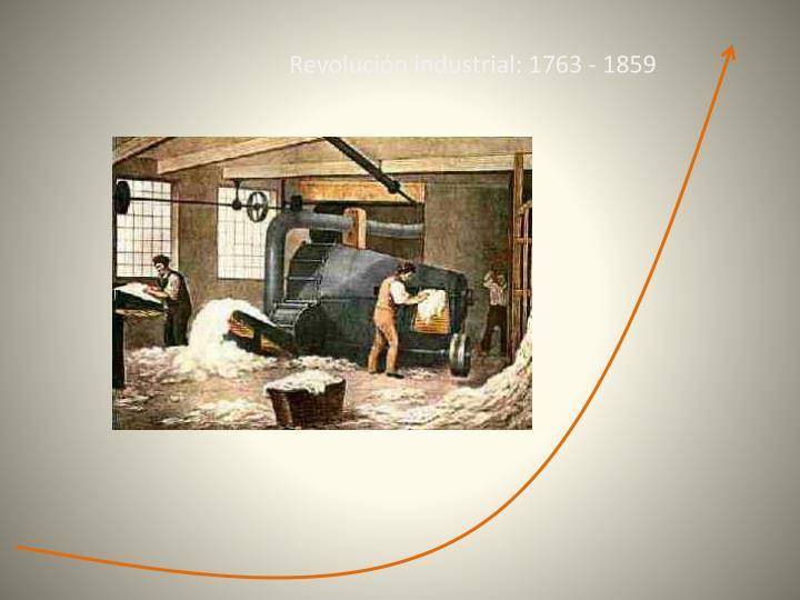 Revolución industrial: 1763 - 1859