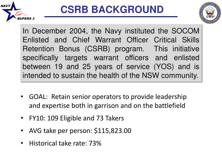 Csrb background