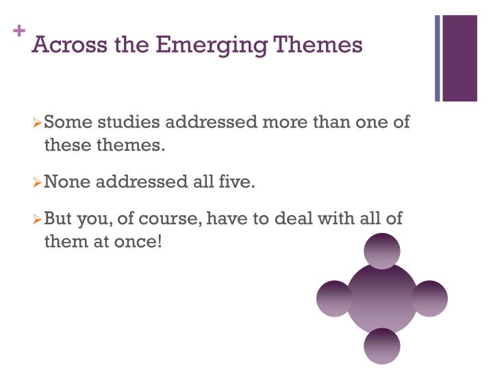 Across the Emerging Themes