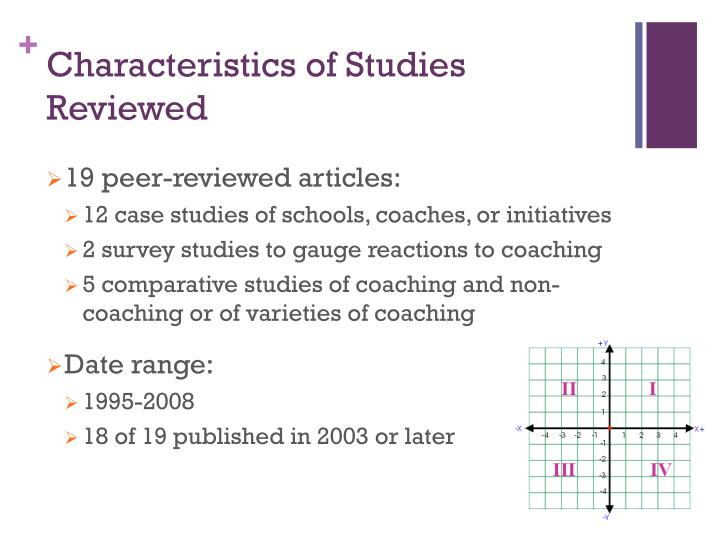 Characteristics of Studies Reviewed