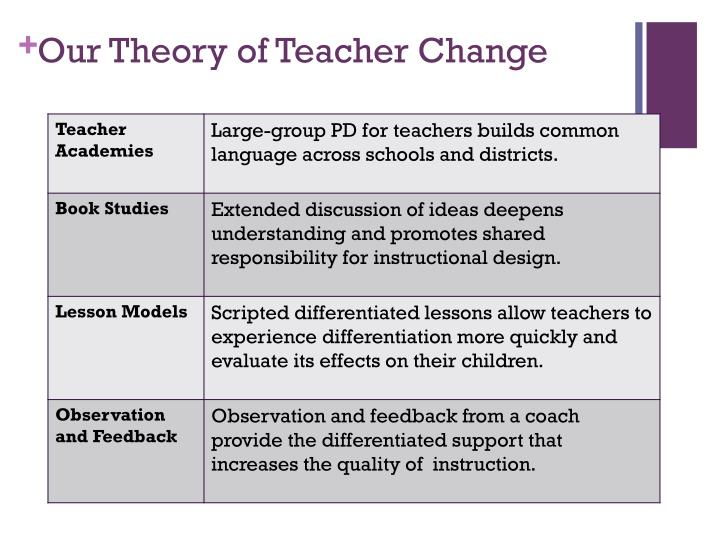 Our Theory of Teacher Change