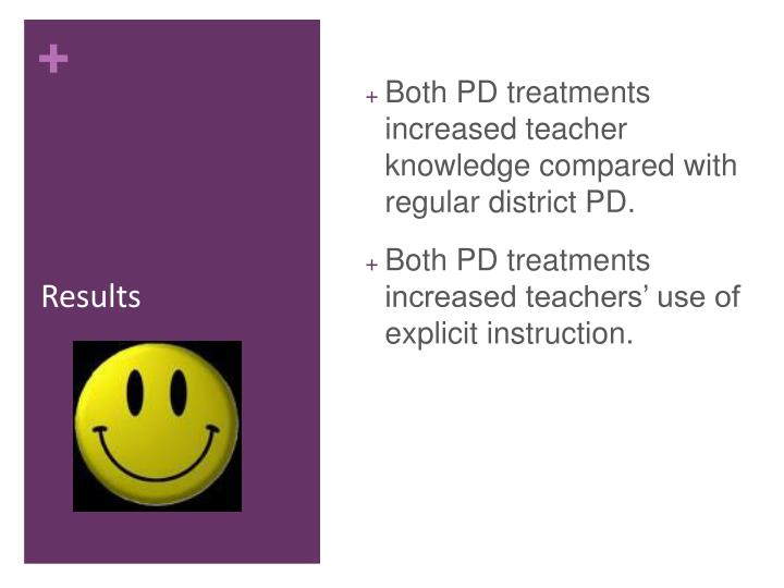 Both PD treatments increased teacher knowledge compared with regular district PD.