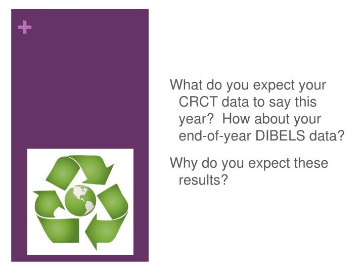 What do you expect your CRCT data to say this year?  How about your end-of-year DIBELS data?