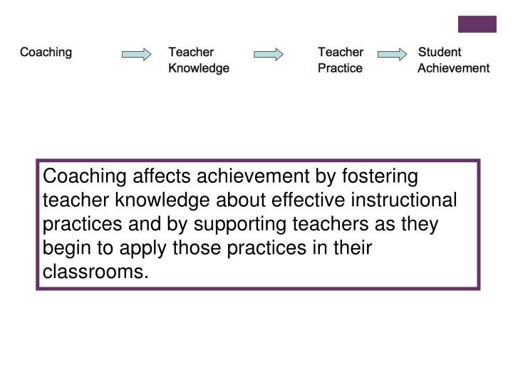 Coaching affects achievement by fostering teacher knowledge about effective instructional practices and by supporting teachers as they begin to apply those practices in their classrooms.