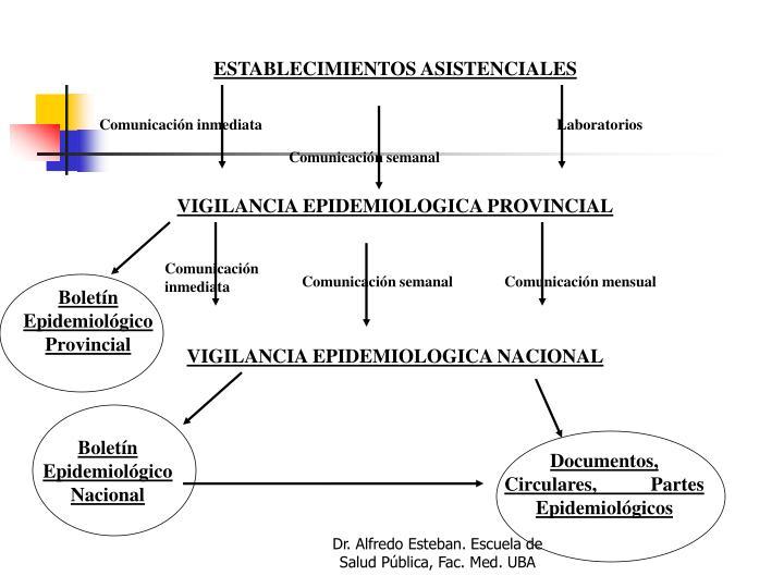 Boletín Epidemiológico Provincial