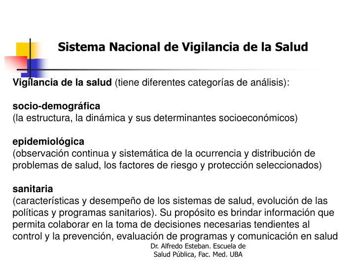 Sistema Nacional de Vigilancia de la Salud