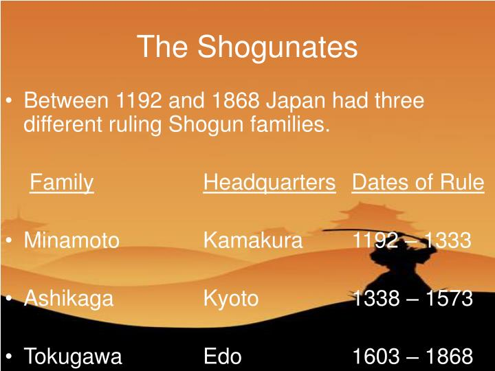 The Shogunates