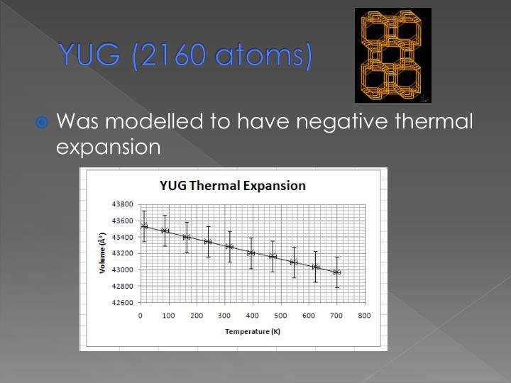 YUG (2160 atoms)