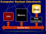computer system idealized