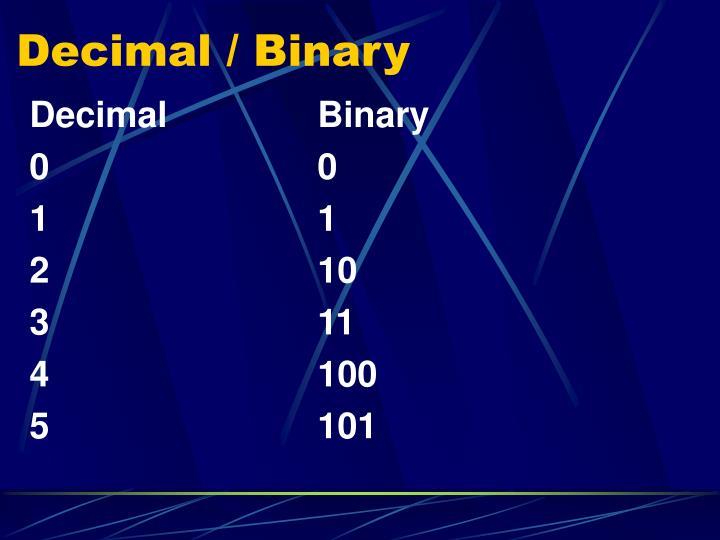Decimal / Binary