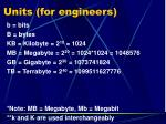 units for engineers