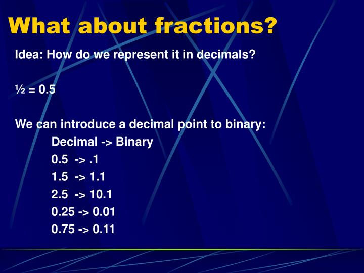 What about fractions?