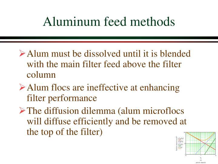 Aluminum feed methods