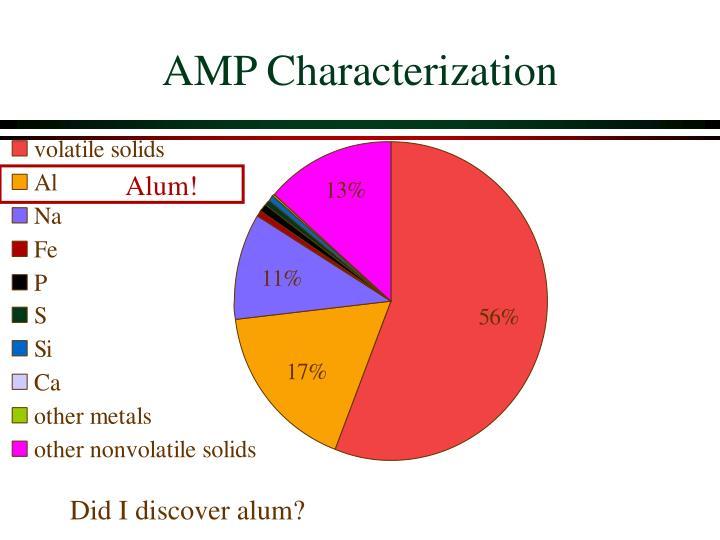 AMP Characterization