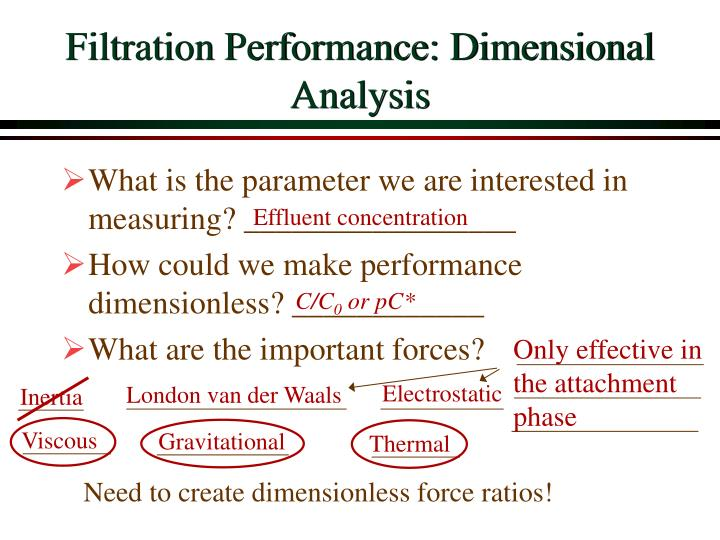 Filtration performance dimensional analysis