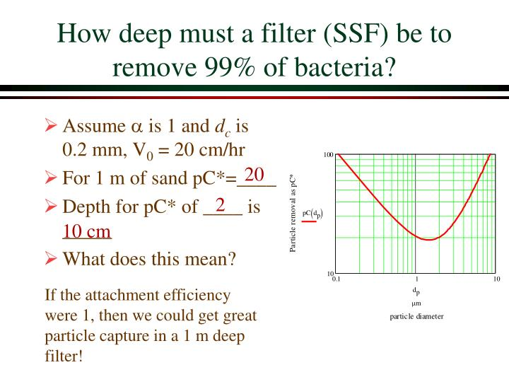 How deep must a filter (SSF) be to remove 99% of bacteria?