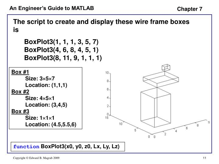 The script to create and display these wire frame boxes is