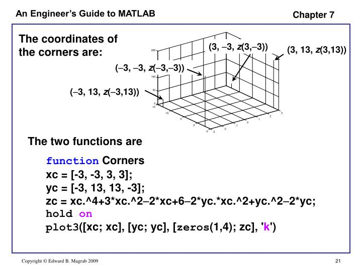 The coordinates of the corners are: