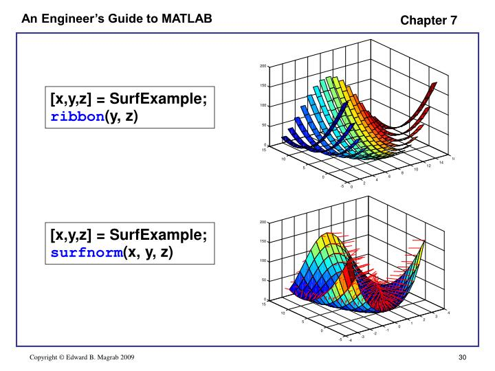 [x,y,z] = SurfExample;