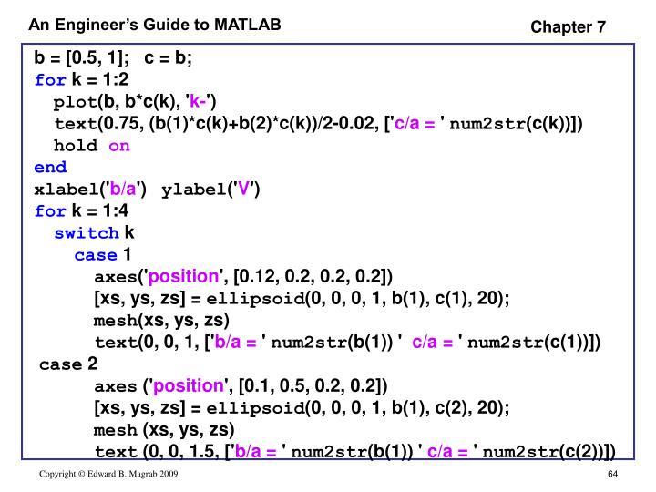 b = [0.5, 1];   c = b;