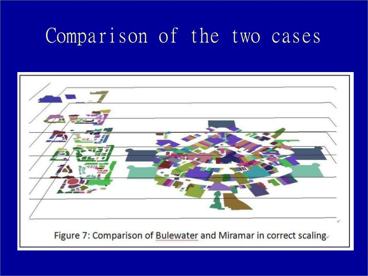 Comparison of the two cases