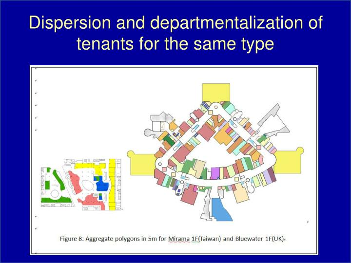 Dispersion and departmentalization of tenants for the same type