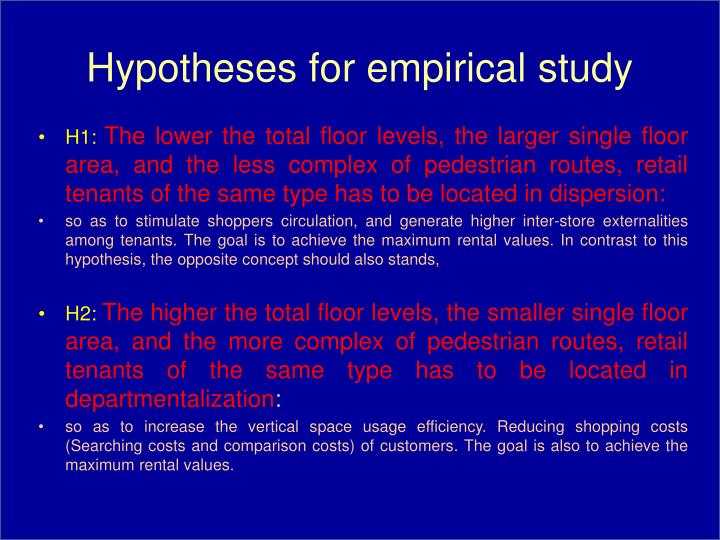Hypotheses for empirical study