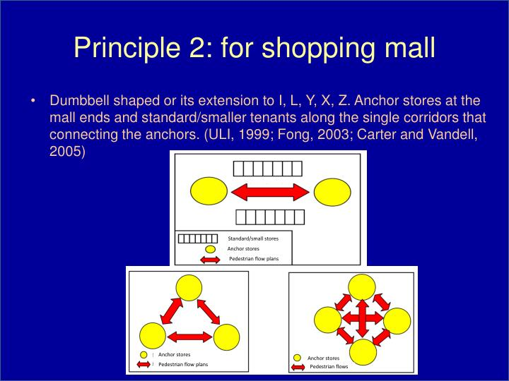 Principle 2: for shopping mall