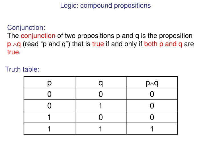 Logic: compound propositions
