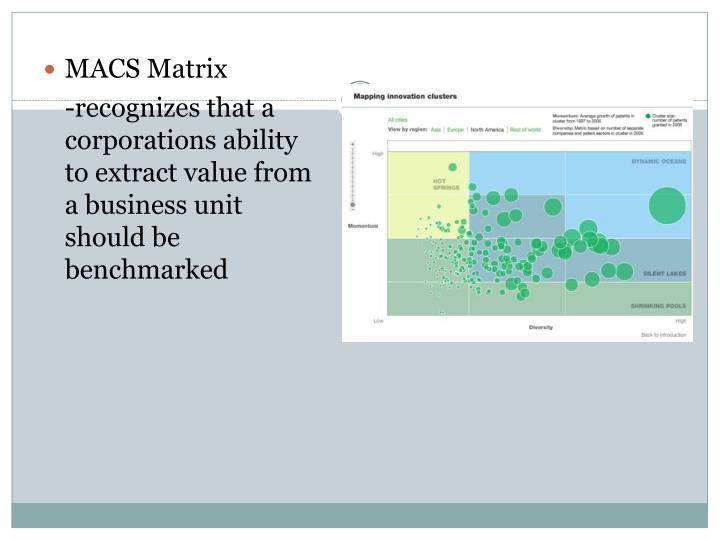 MACS Matrix