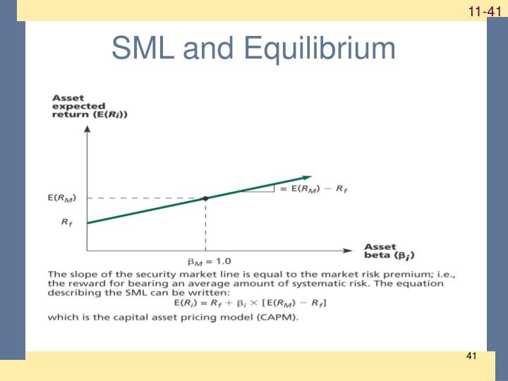 SML and Equilibrium