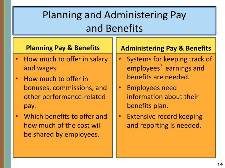 Planning and Administering Pay