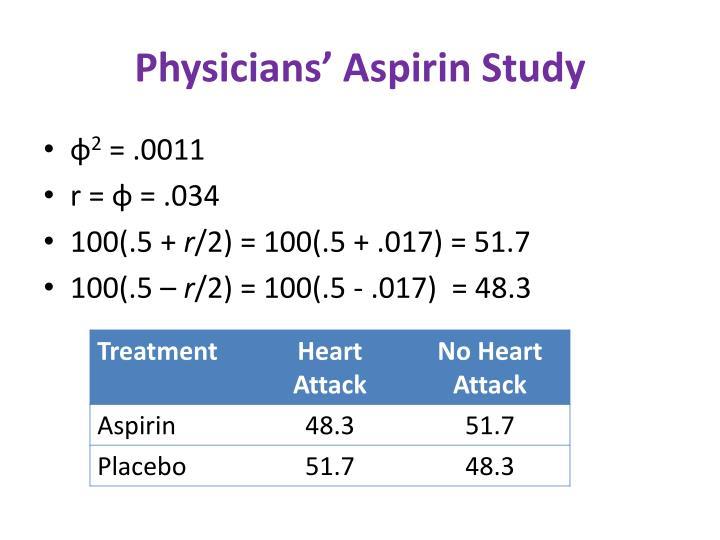 Physicians' Aspirin Study