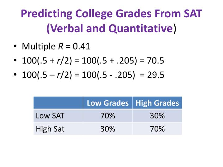 Predicting College Grades From SAT (Verbal and Quantitative